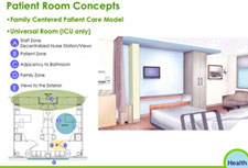 Hspital Expansion - ICU Footwall